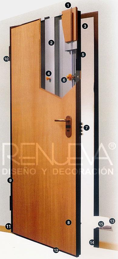 Puertas acorazadas puertas acorazadas en sevilla puertas for Precios de puertas acorazadas